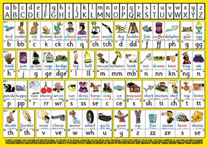 S 97 English Spelling Chart Pack Training Pack For
